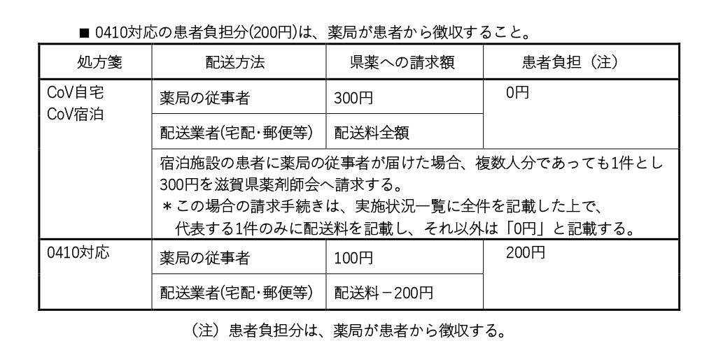 0410対応の患者負担分_page-0001 (3)